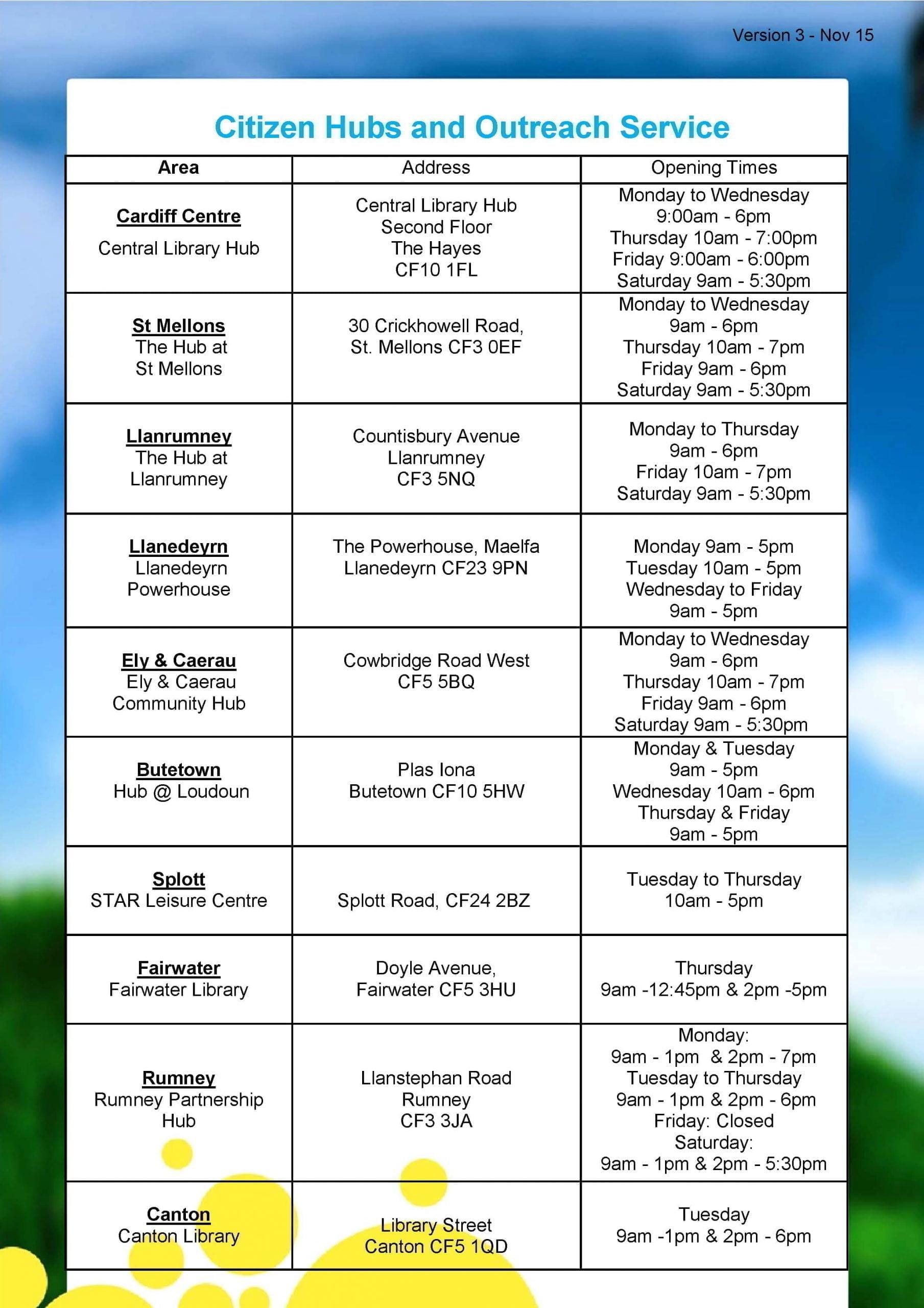 List of Cardiff Hubs