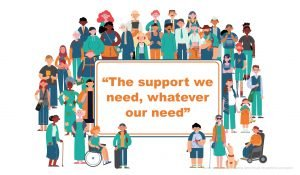 Valuing voices the support we need group graphic