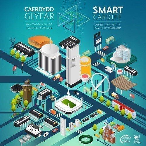 cardff sustainable