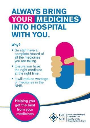 Medicines poster